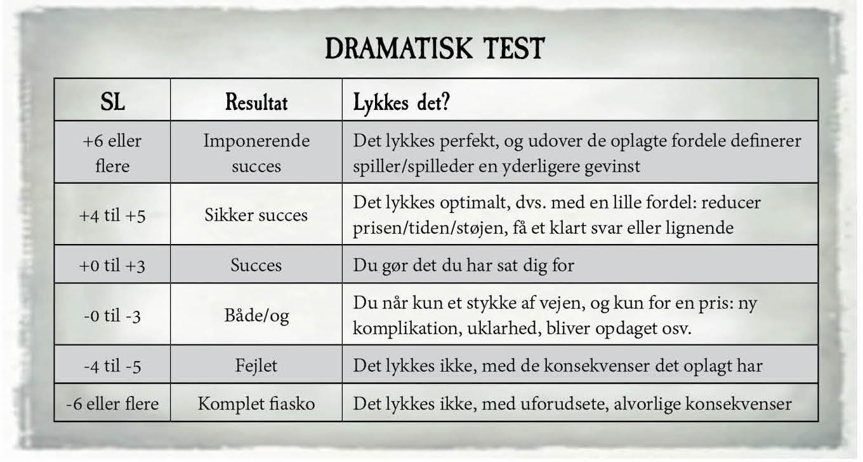 test tabel.jpg